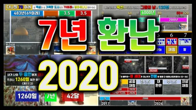 2020년 10대 이단 뉴스